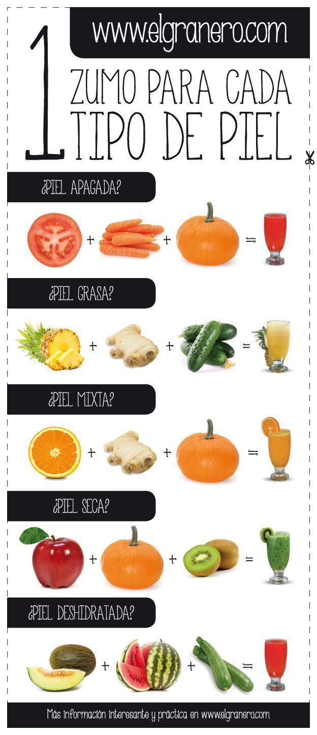 Zumos para cada tipo de piel - Infografías y Remedios. #infografía #infographic #salud #zumos #piel