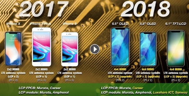 Apple's 2018 iPhone Models To Feature Upgraded LCP Antenna Module, Designed For A Faster LTE Transmission Speed