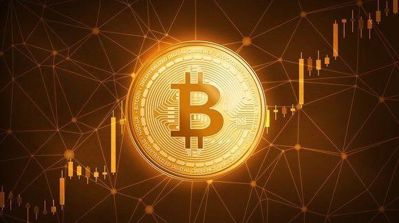 bitcoin chart 2019