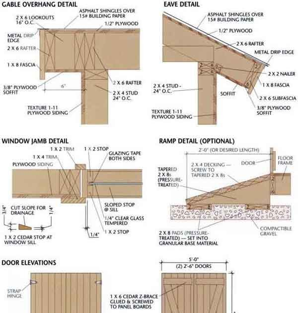 Knowing 3 sided storage shed plans sheds how for Three sided shed plans