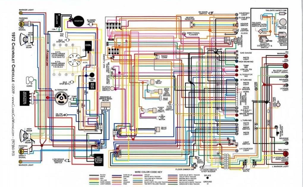 1976 Corvette Wiring Diagram Pdf | schematic and wiring ...