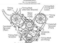 Ford 4 0 Sohc Engine Diagram