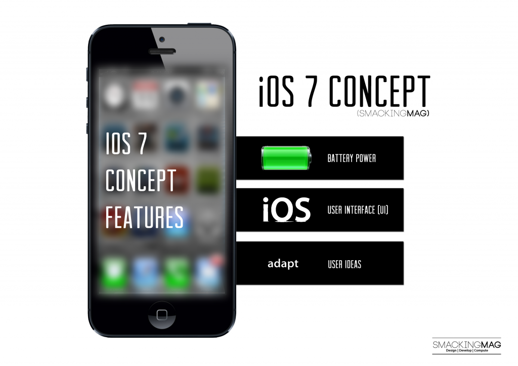 Top 5 iOS 7 Rumors