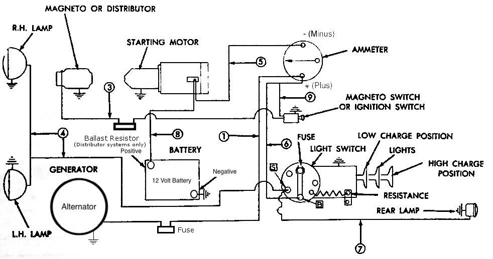 31 6 Volt Generator Wiring Diagram