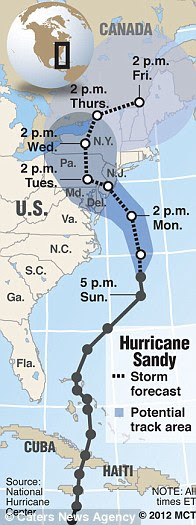 Direction: A map showing the potential track and storm forecast for Hurricane Sandy, as of Sunday night