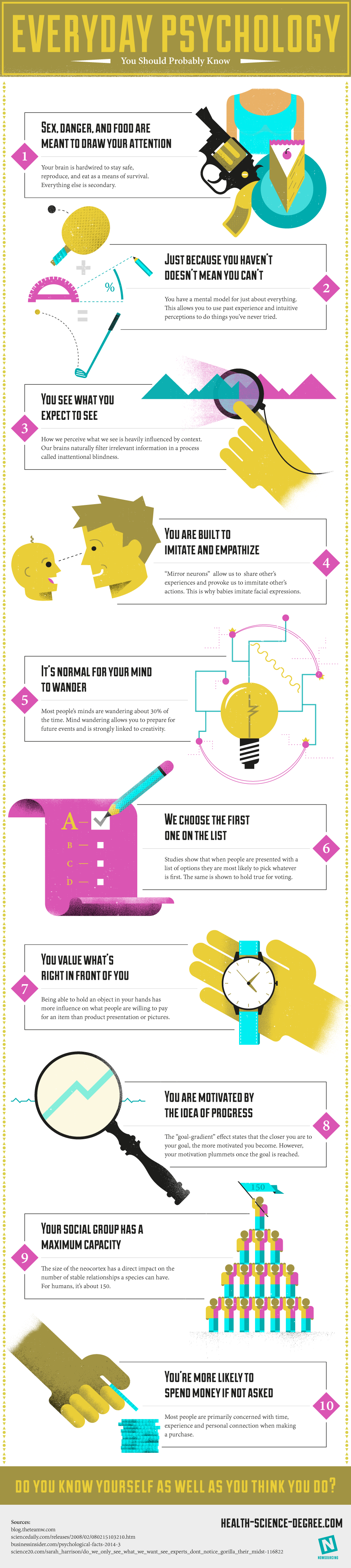Infographic: Everyday Psychology You Should Probably Know
