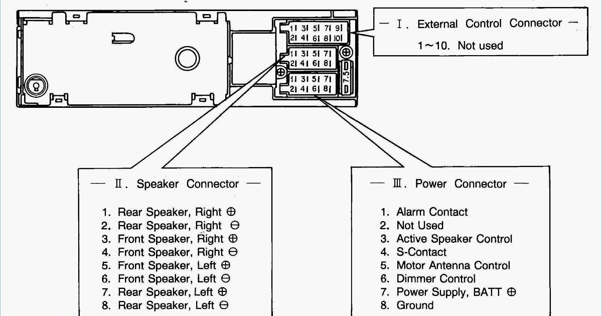 2001 Vw Passat Fuse Box Diagram