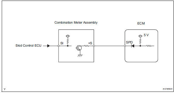Speed Sensor Wiring Diagram