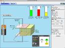 Screenshot of the simulation Capacitor Lab