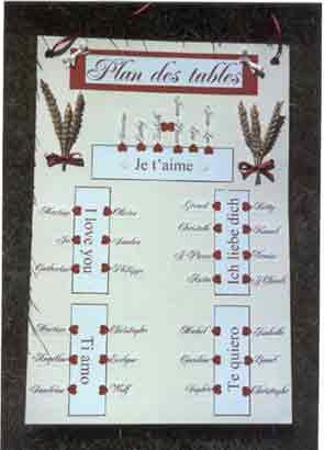 Table et chaises de terrasse modele de plan de table - Exemple plan de table mariage ...