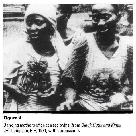 http://www.randafricanart.com/Yoruba_Customs_and_Beliefs_Pertaining_to_Twins.html