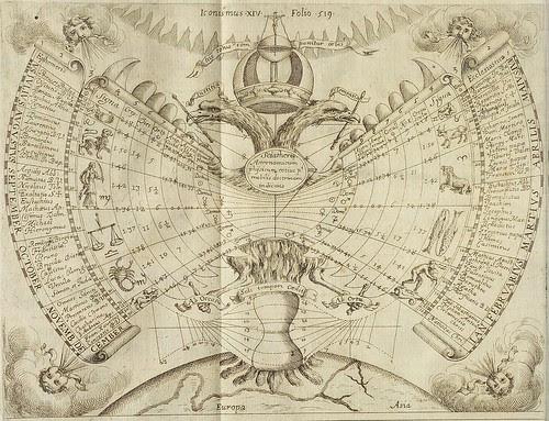 sciatheric astronomicum