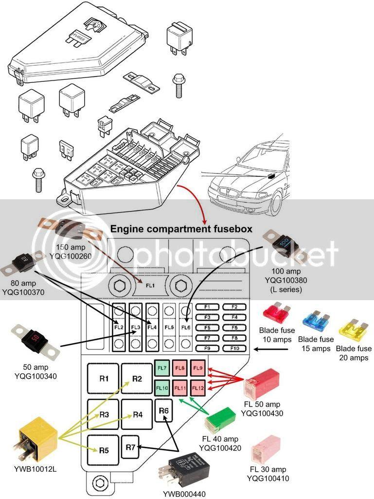 Wiring Diagram For Rover 45 2014 Nissan Altima Wiring Diagram Jaguar Hazzard Waystar Fr