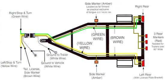 Diagram Curt 4 Way Trailer Plug Wiring Diagram Full Version Hd Quality Wiring Diagram Towhrm Fanfaradilegnano It