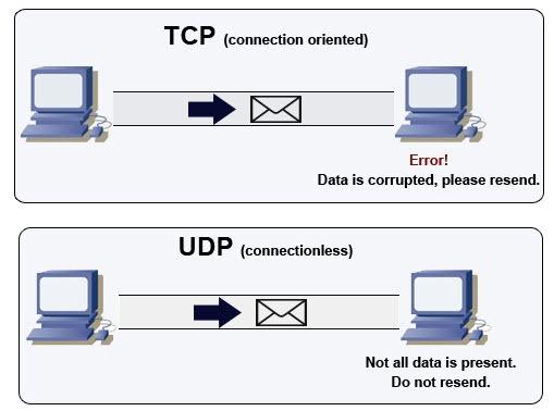 tcp_udp