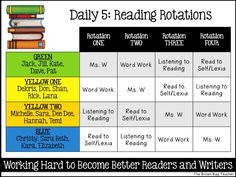 Daily 5 Rotation Schedule | Daily Planner