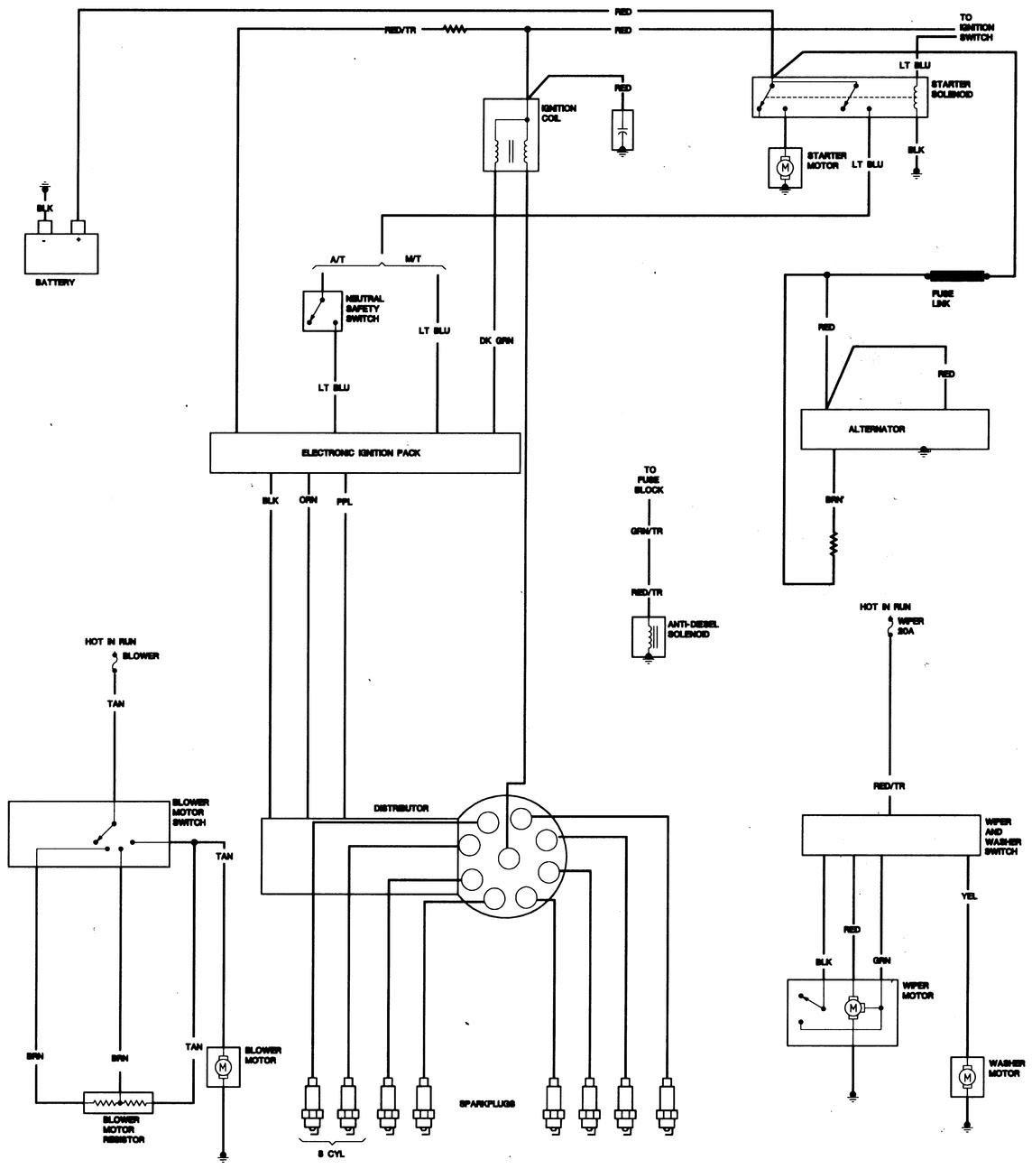 1968 Jeep Wiring Diagram Peugeot Boxer Wiring Diagram Download Duramaxxx Holden Commodore Jeanjaures37 Fr