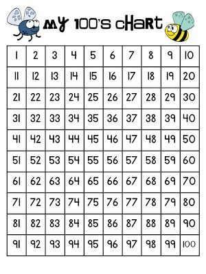What Happens in First Grade: FREE printable 100 chart! | Math for ...