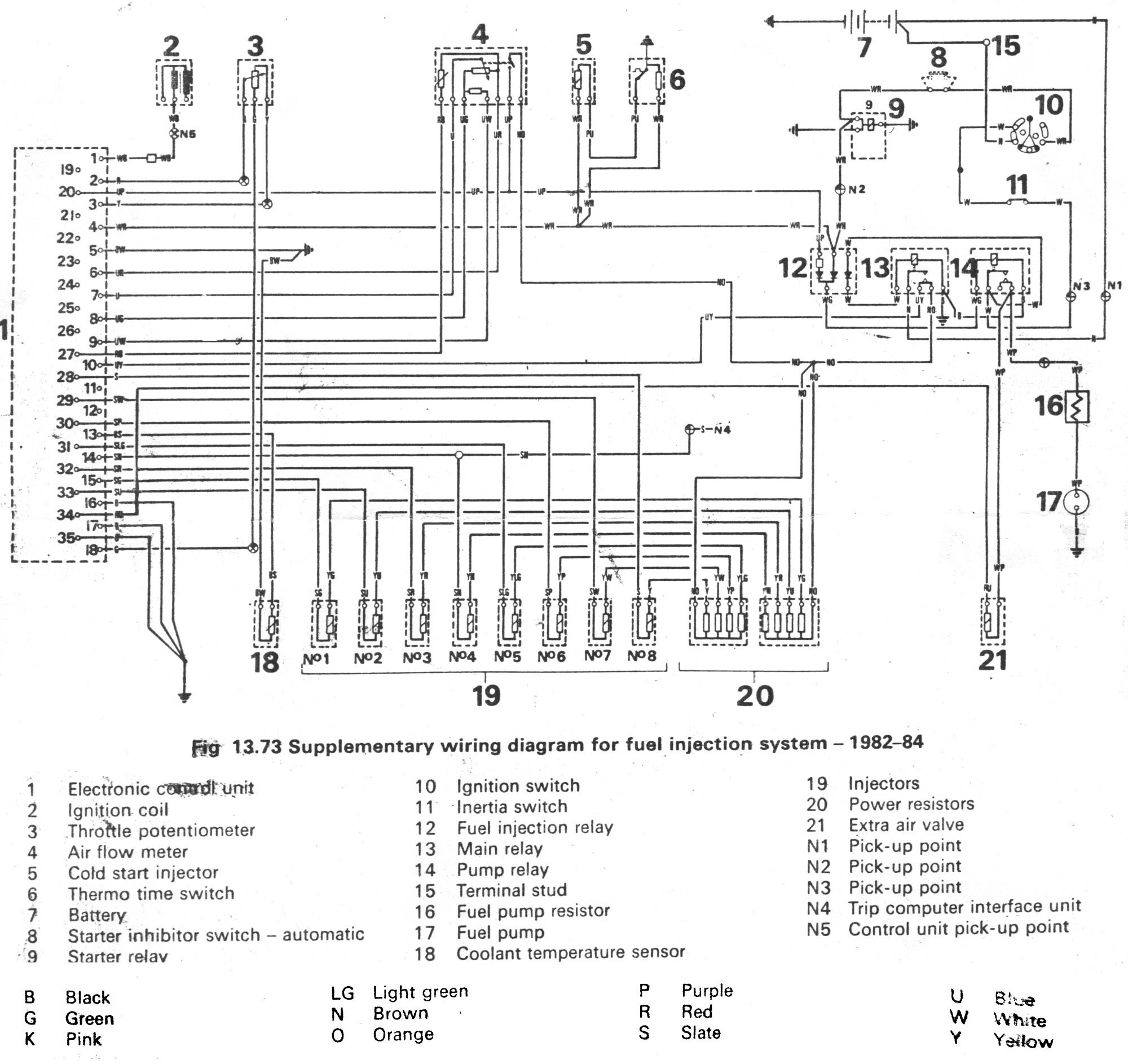 Wiring Schematic For 1986 Chevy Pickup