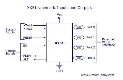 8051 basic schematic diagram