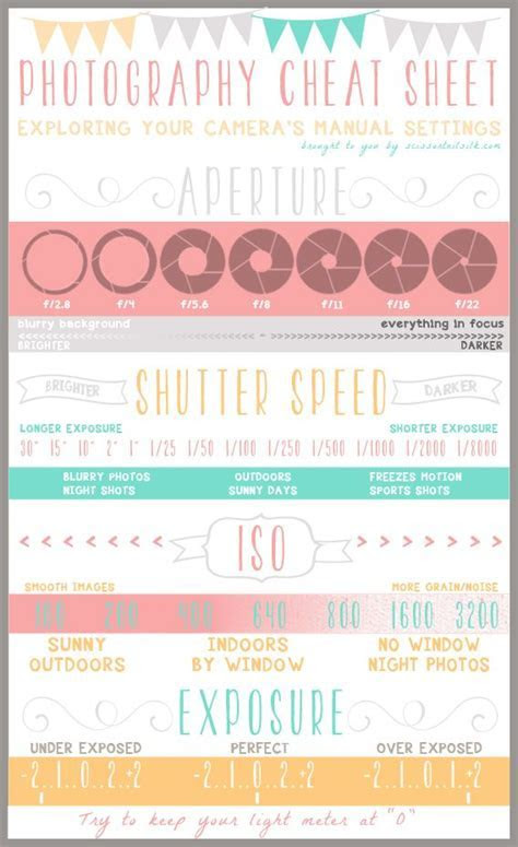 17 Best ideas about Photography 101 on Pinterest   Camera