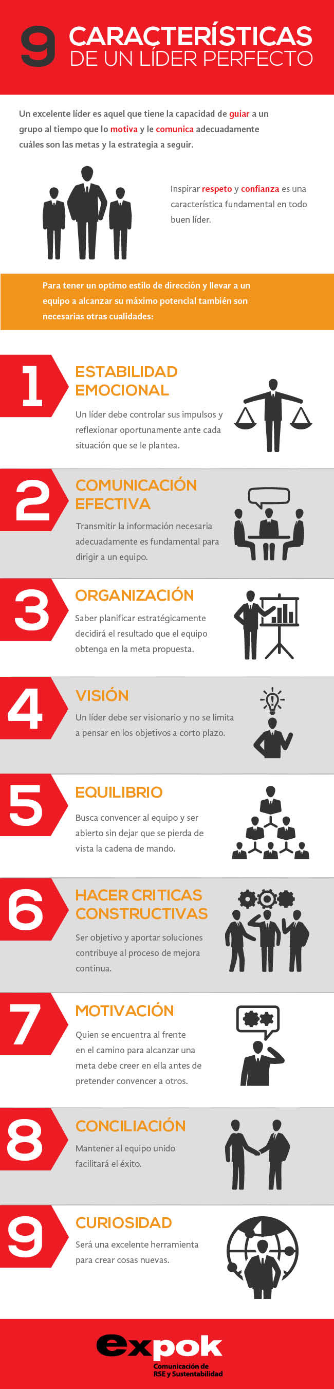Características de los líderes