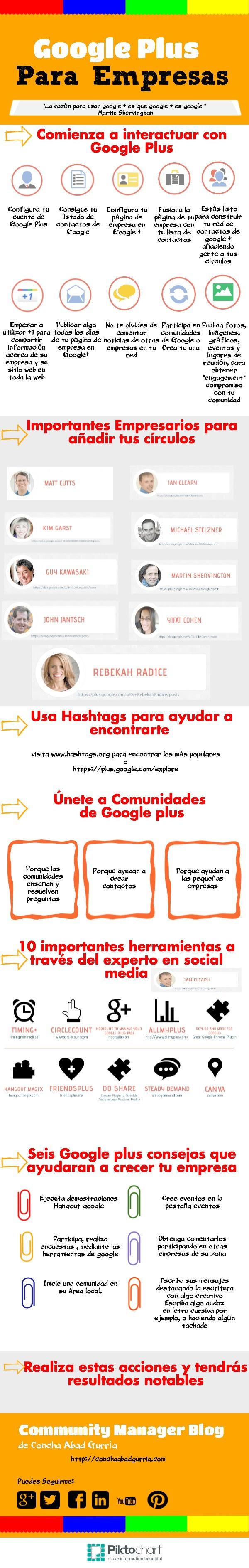 Google Plus para empresas (Infografía)