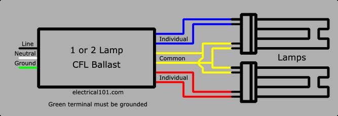 Diagram 3 Lamp 2 Ballast Wiring Diagram Full Version Hd Quality Wiring Diagram Blogxwyss Cuartetango It
