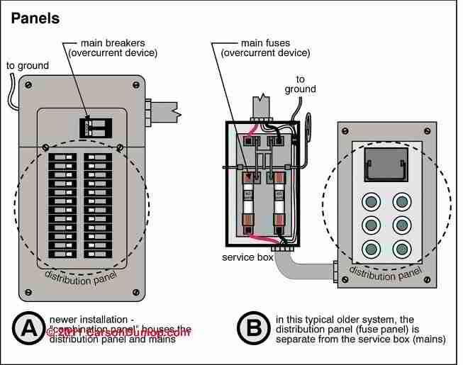 19 New Generac 400 Amp Transfer Switch Wiring Diagram