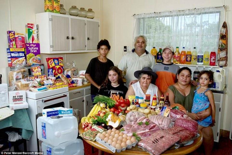 Αυστραλία: Η Browns δαπανούν περισσότερο από κάθε άλλη οικογένεια που παρουσιάζονται στο βιβλίο με £ 242 εβδομαδιαία νομοσχέδιο τροφίμων