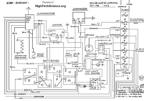 software for automotive wiring diagrams automotive wiring diagrams vehicles best 2 car electrical garage plan wiring house plans and ...