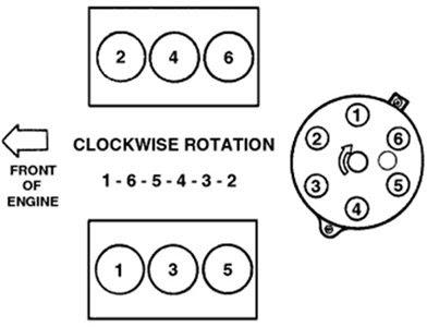 1996 Dodge Ram 1500 Light Switch Wiring Diagram - wiring ...