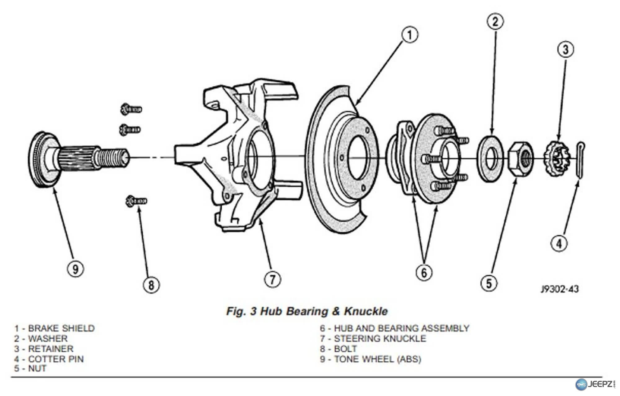 Car Wheel Diagram
