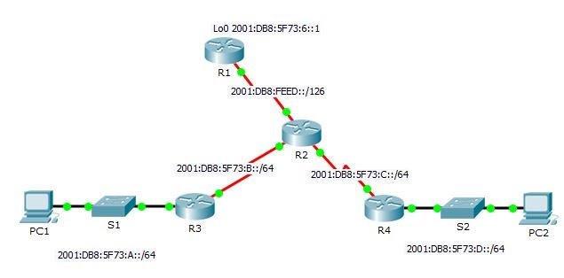 Seeseenayy: CCNAv2 Completed Packet Tracer 6.4.2.4