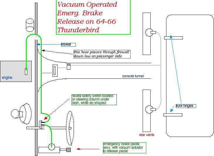Diagram In Pictures Database 1965 Thunderbird Vacuum Diagrams Just Download Or Read Vacuum Diagrams Jamie Purviance Turbosmart Boost Wiring Onyxum Com