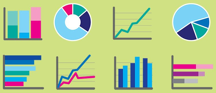Tables charts graphs