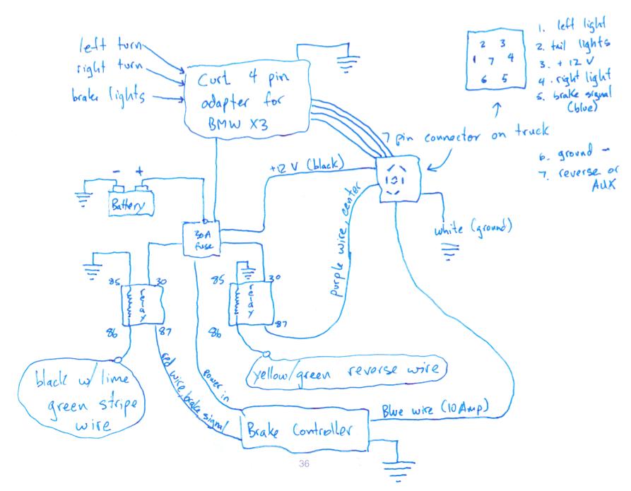 Bmw X3 Battery Wiring Diagram