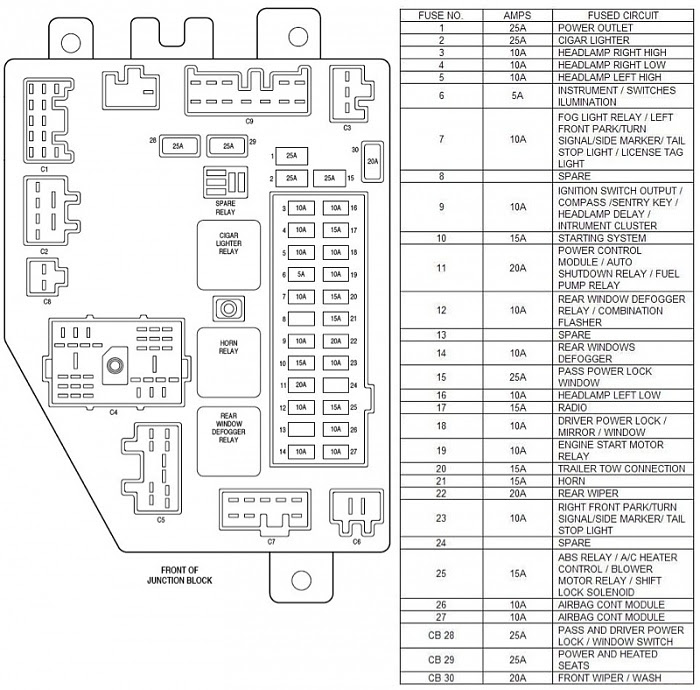 2000 Cherokee Fuse Box Diagram Wiring Diagram Frankmotors Es