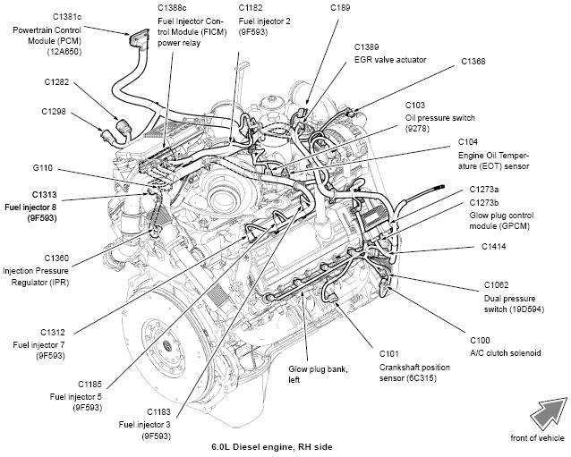6 0 Diesel Engine Diagram 6 Plug Wiring Diagram Gm Bege Wiring Diagram