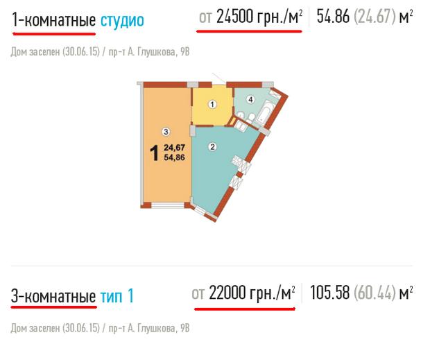 дубинский квартиры