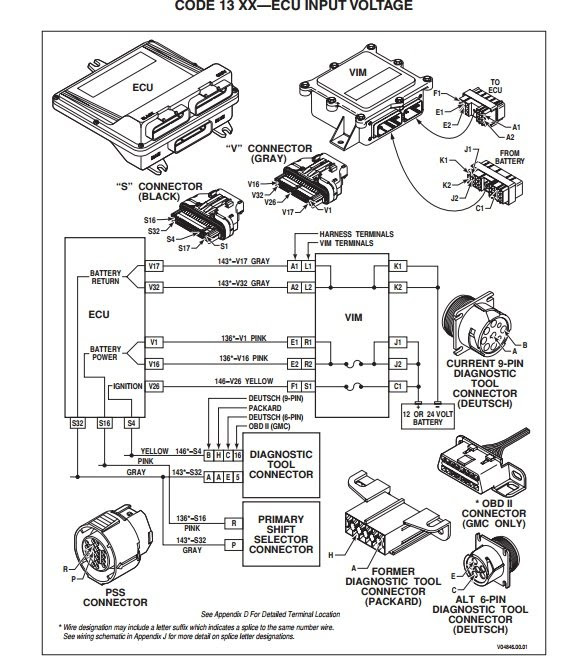 allison auto wiring diagram
