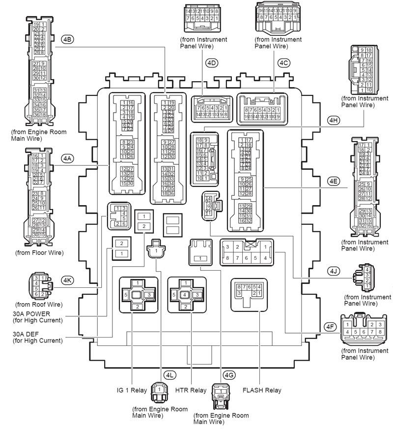 1998 Toyota Rav4 Fuse Box Diagram