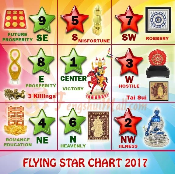 Imagini pentru flying stars 2017
