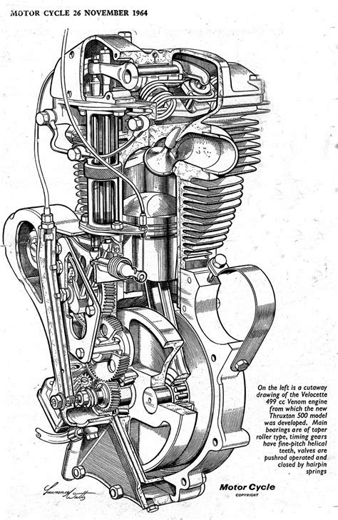 motorcycle blueprints - Google Search | Motorcycle engine