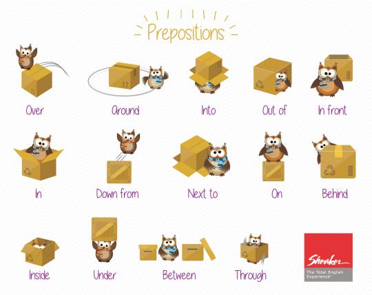 Como Usar As Preposições Mais Comuns Em Inglês - Onde ...