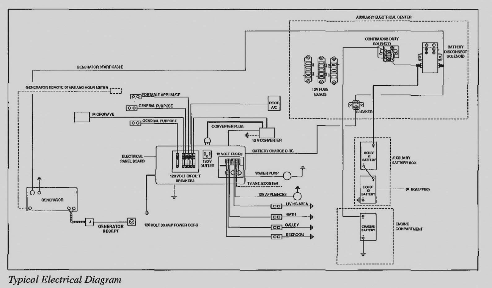 Enclosed Trailer Wiring Diagram