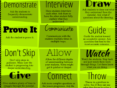 27 Ways Teachers Can Facilitate Learning in Today's Classrooms