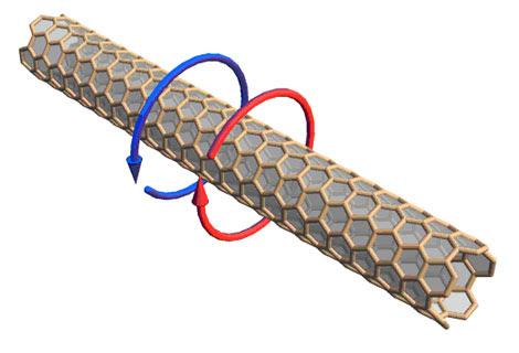Electrones girando alrededor de un nanotubo.| R. Aguado.