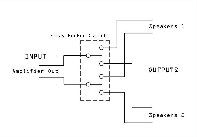 Sos Forum Diy 3 Way Speaker Switch A Off B