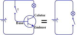 transistor a funcionar em modo de corte